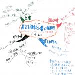 「考える技術・書く技術(入門ver.)」を読みました。