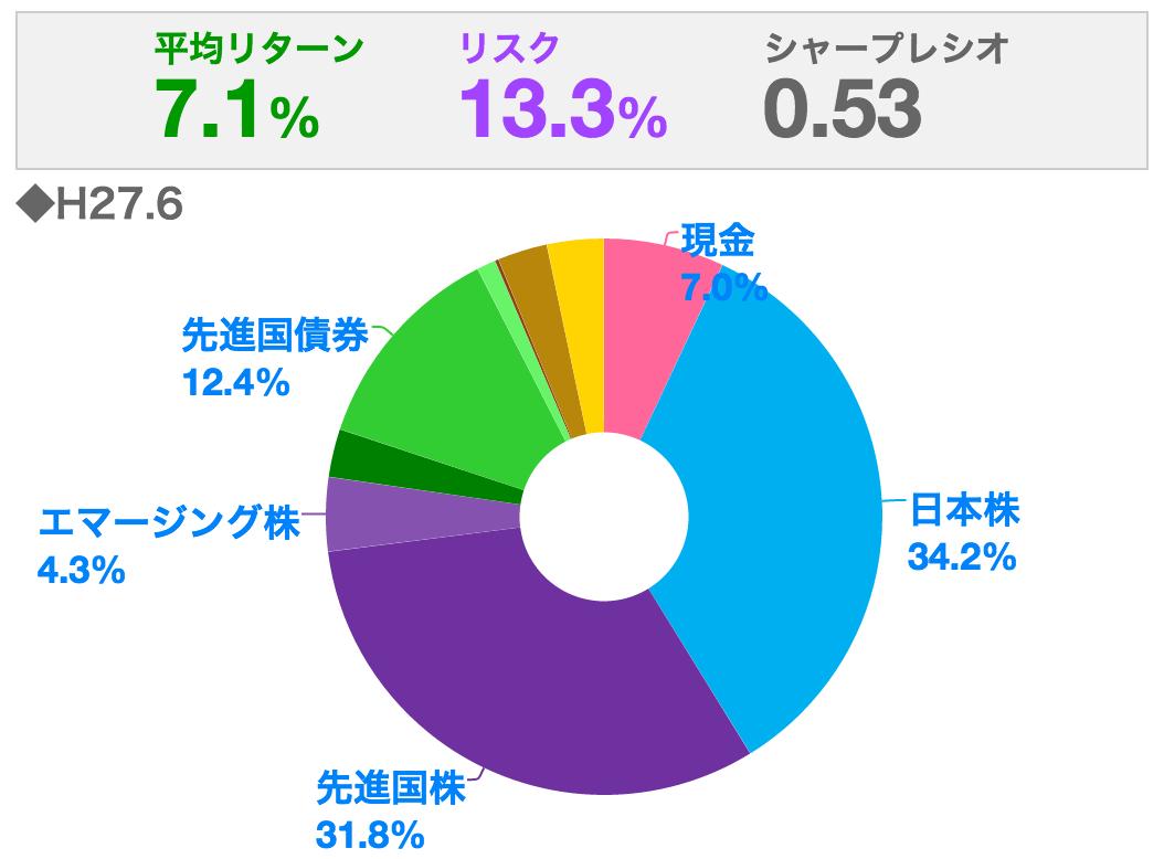 スクリーンショット 2015-07-01 23.41.59