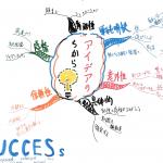 アイデアで人を動かすためのキーワード「SUCCES(s)」!!