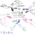 """10倍の値段でも読みたい!!""""ブログ×ビジネス戦略""""のKindle本"""